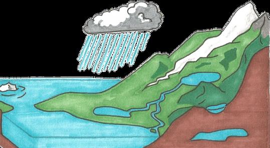 Definición De Hidrosfera Iagua