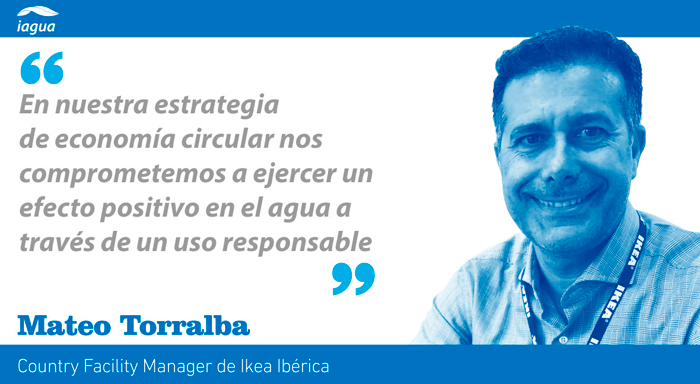 ikea circular economy