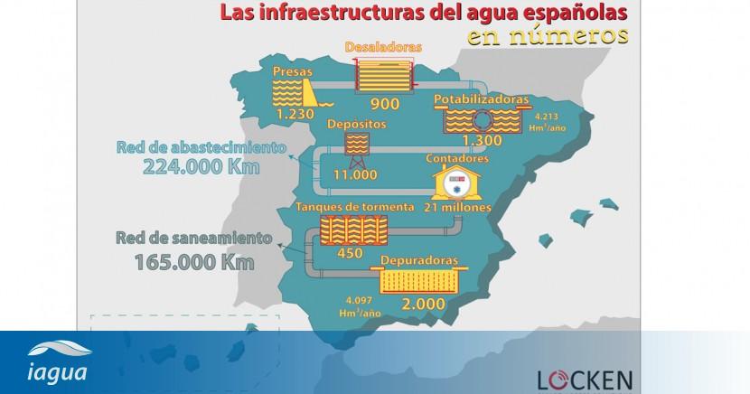Infraestructuras-agua-espana-en-numeros-mapa-portada_1