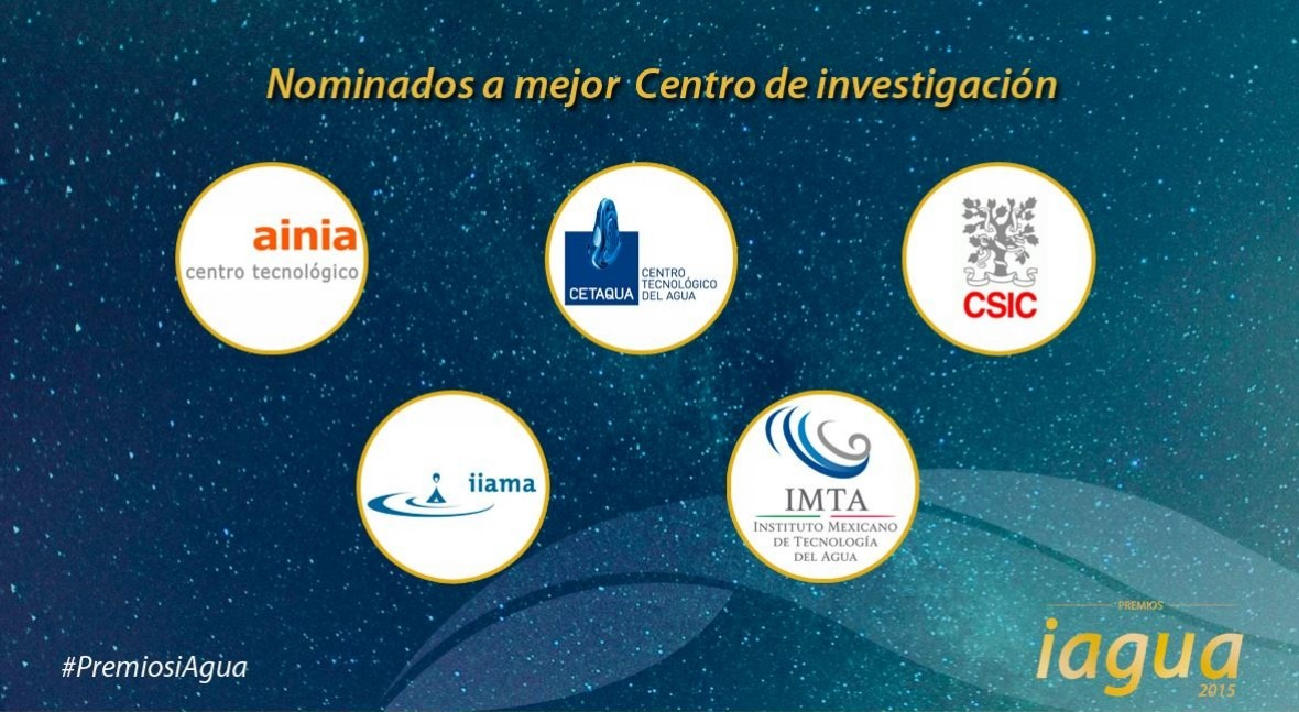 Conoce 5 candidatos Mejor Centro deInvestigación Premios iAgua