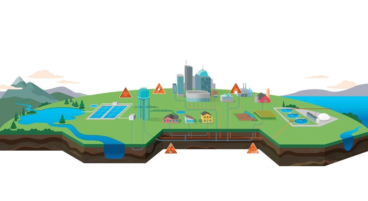 Avances digitales sector agua