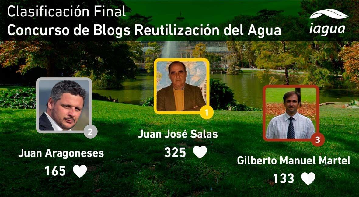 Juan José Salas, 325 iAgua Likes, gana Concurso Blogs Reutilización Agua