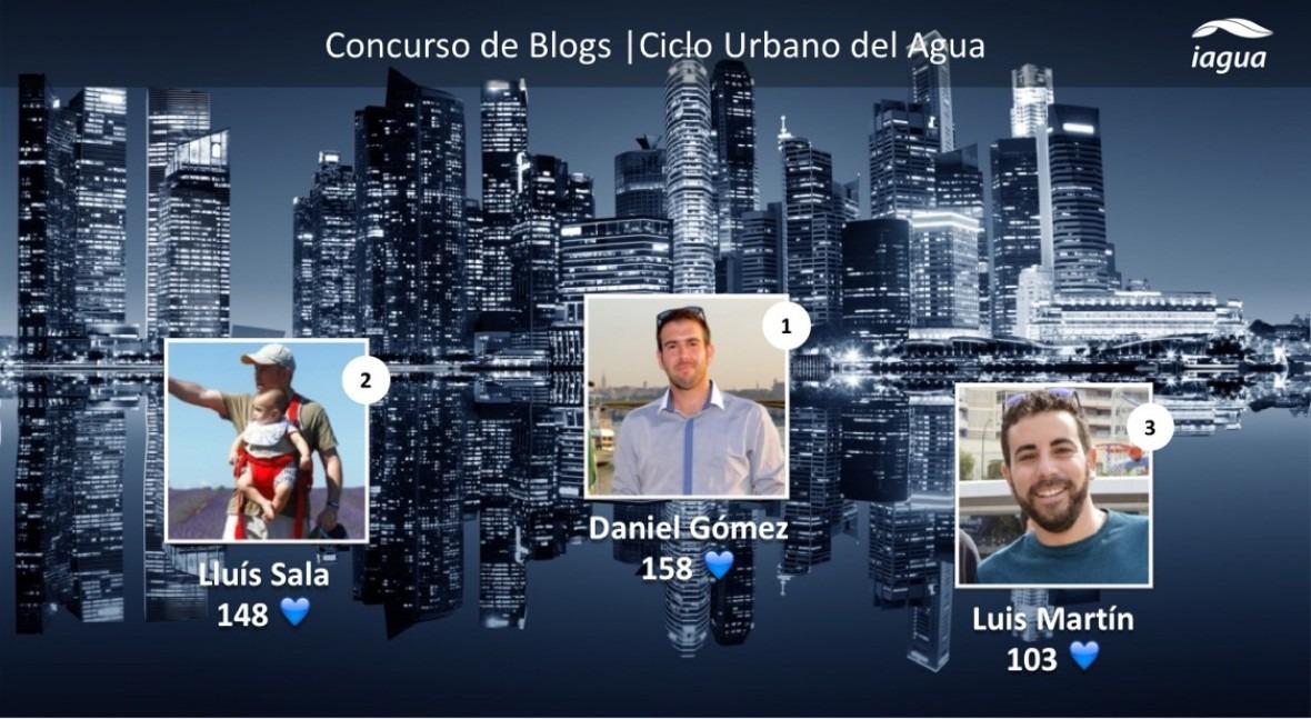Daniel Gómez, 158 iAgua Likes, ganador Concurso Blogs Ciclo Urbano Agua