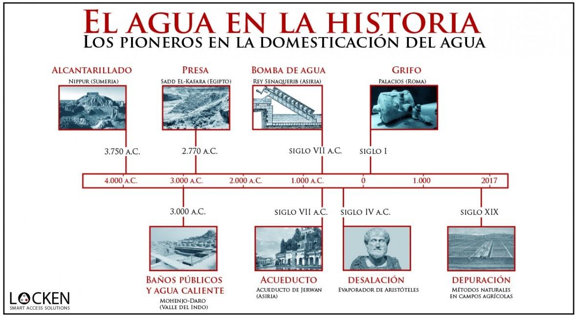pioneros agua historia