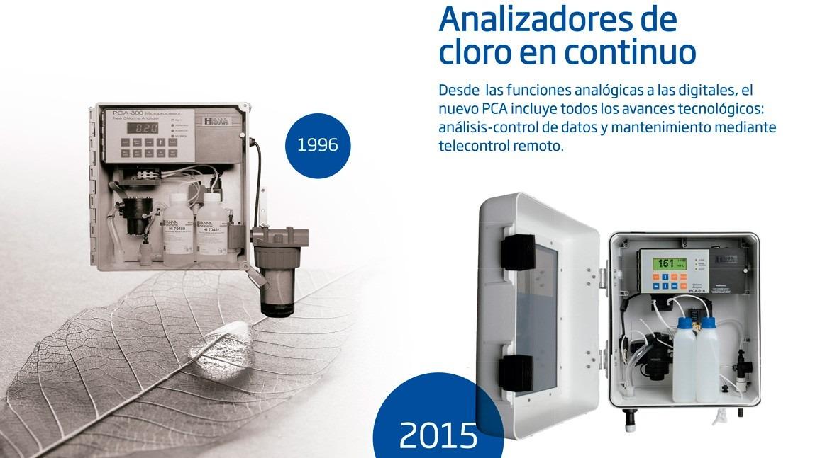 30 años evolución Análisis y Dosificación Automática Cloro