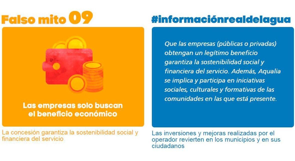 campaña #Informaciónrealdelagua aclara papel empresas operadoras