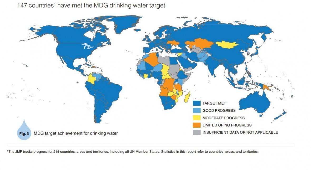 663 millones personas carecen aún fuentes mejoradas agua potable