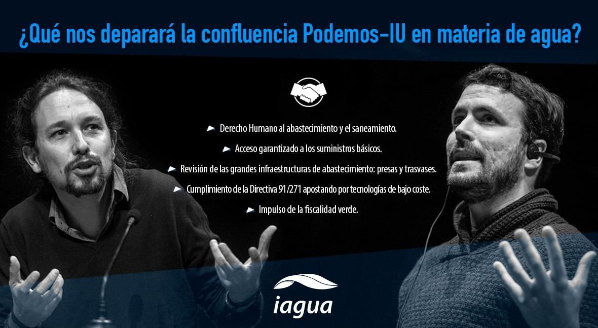 claves confluencia Podemos-IU materia agua