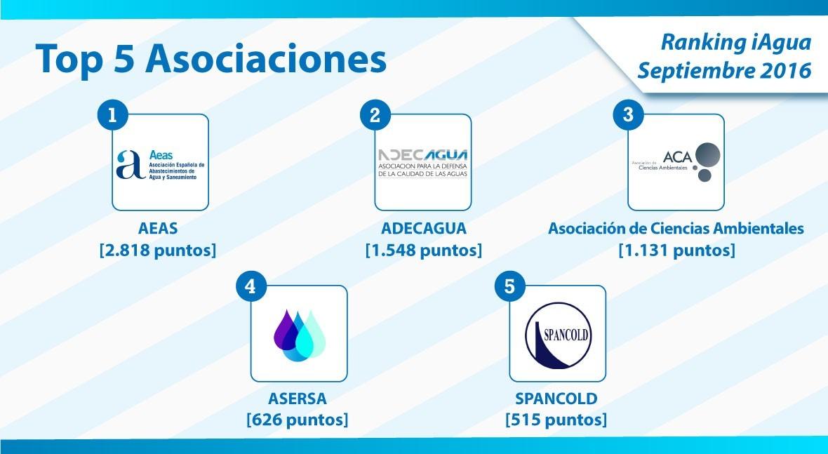AEAS, nuevo cabeza categoría Asociaciones Ranking iAgua