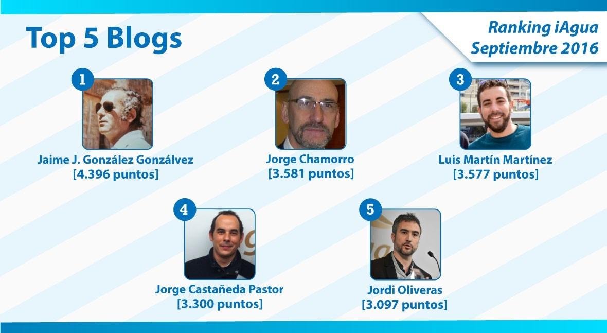 Jaime J. González Gonzálvez mantiene liderazgo Ranking iAgua Blogs