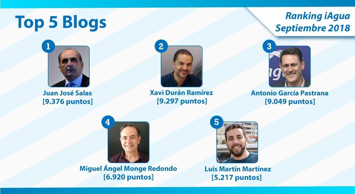 Juan José Salas, nuevo líder Ranking iAgua Blogs