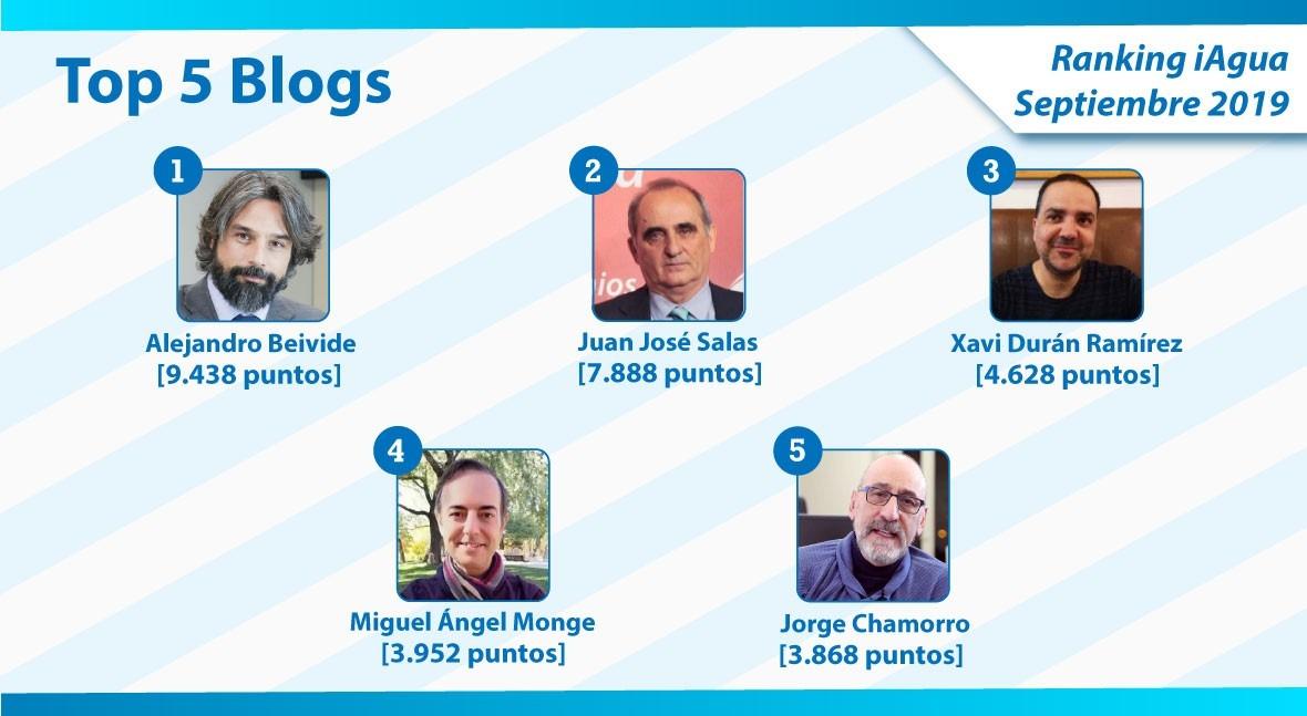 Alejandro Beivide es nuevo líder Ranking iAgua Blogs