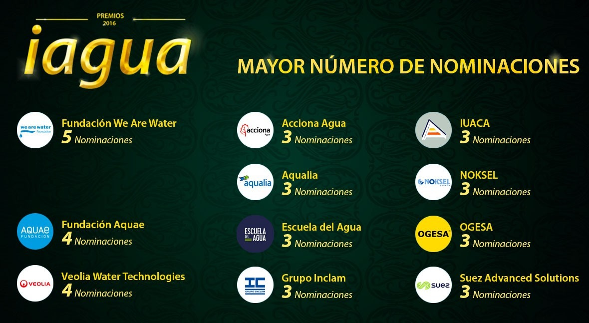 We Are Water, Fundación Aquae y Veolia lideran nominaciones Premios iAgua 2016