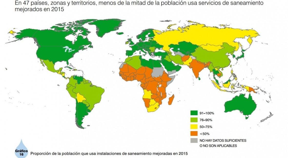 47 países siguen 2015 debajo 50% acceso servicios saneamiento mejorados