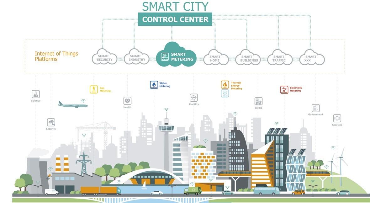 Ciudades e industrias inteligentes, soluciones IoT Diehl Metering