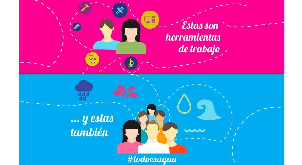 Día Mundial Agua, #todoesagua Fundación Aquae