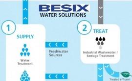nuevo enfoque gestión integrada recursos hídricos
