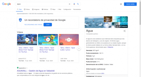 IA agua todos 1: ¿Qué sabe Google agua?