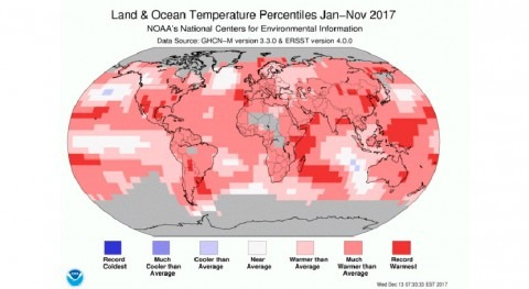 2017, tres años más cálidos jamás registrados