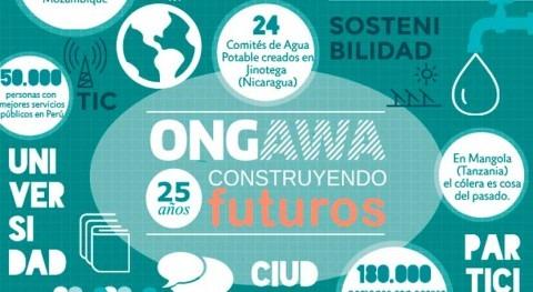 25 años construyendo futuros