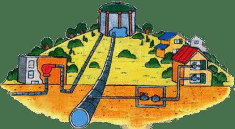 """poco historia """"concepto"""" empresa distribución agua..."""