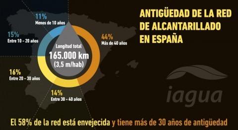 ¿Cuál es antigüedad red alcantarillado agua España?