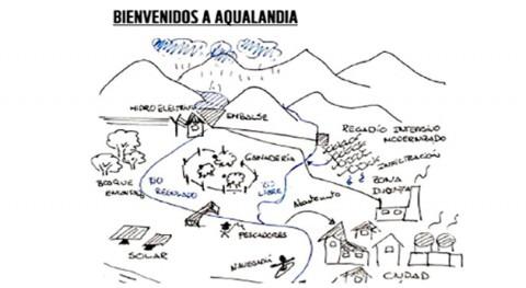 Conoce Aqualandia, juego rol entender coste agua