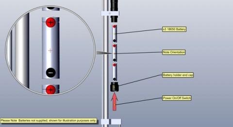 SENSARA-STRATHKELVIN lanzan nueva versión respirómetro portátil AS Bioscope