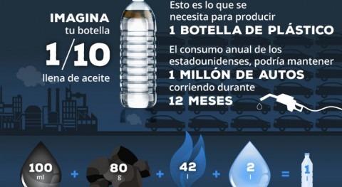 Cómo agua embotellada daña nuestro medio ambiente