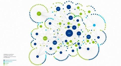 Ecosistema innovación: alianzas y colaboración público-privada
