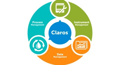 Claros, The Water Intelligence System