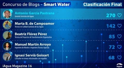Antonio García Pastrana, ganador del concurso de blogs sobre Smart Water