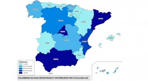 consumo agua España ( 2013) al desnudo