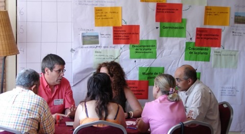 ¿Cuáles son claves éxito procesos participativos gestión ambiental?