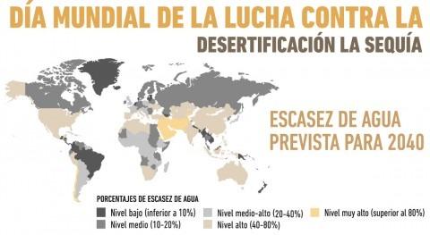 Desertificación y sequía: ¿Cuál es escasez agua prevista 2040?