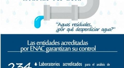 234 laboratorios y 47 entidades inspección acreditados ENAC garantizan control agua