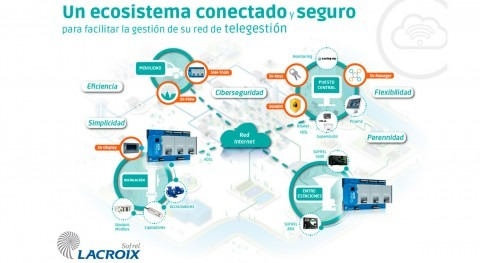 ciberseguridad gestión inteligente agua: Telegestión 4.0