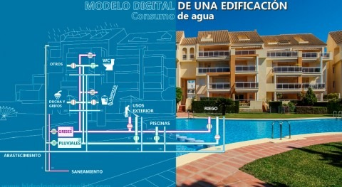 Modelos digitales ahorrar agua edificios