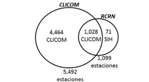 Preprocesamiento datos climáticos Extractor Rápido Información Climatológica IV