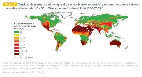 66% población mundial vive zonas escasez agua durante al menos mes al año