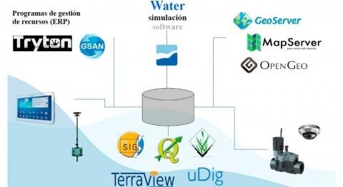 """Giswater viene llenar vacío mundo software libre sector agua"""
