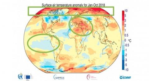 señales y efectos cambio climático se mantienen durante 2018