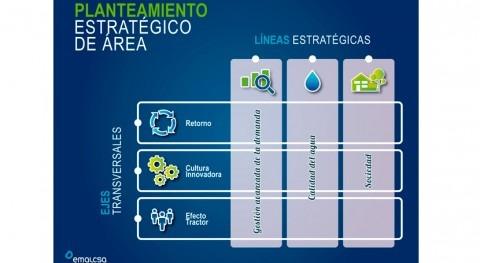 IDi sector agua urbana empresas medianas y pequeñas. Planteamiento estratégico