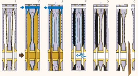 Depuración principiantes IX-4: Deshidratación fangos. Filtros prensa