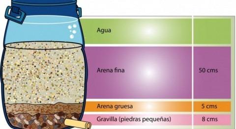 Filtros lentos arena: alternativa depuración agua pequeñas comunidades