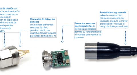 Recomendaciones selección e instalación sensores sumergibles nivel hidrostático