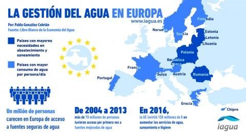 gestión agua Europa