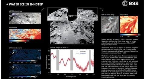 Confirmado: Rosetta detecta hielo agua cometa 67P