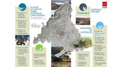Comunidad estudiará y analizará 400 posibles humedales existentes región