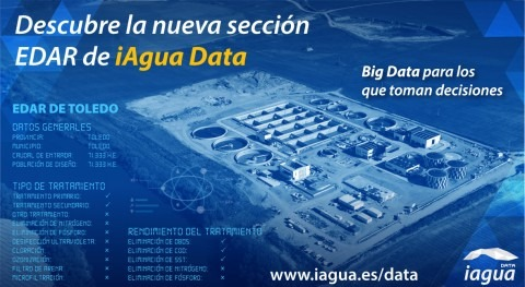 iAgua DATA incorpora mayor base datos depuración España